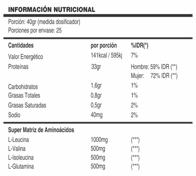 BioProt 1Kg - Hoch Sport - Scimmia Suplementos