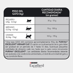 Alimento Excellent Urinary Gato Adulto Pollo/arroz 7.5kg - La Mascotería