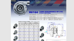Turbo Master Power Racing R6164/4 (390-700 Hp) Competición